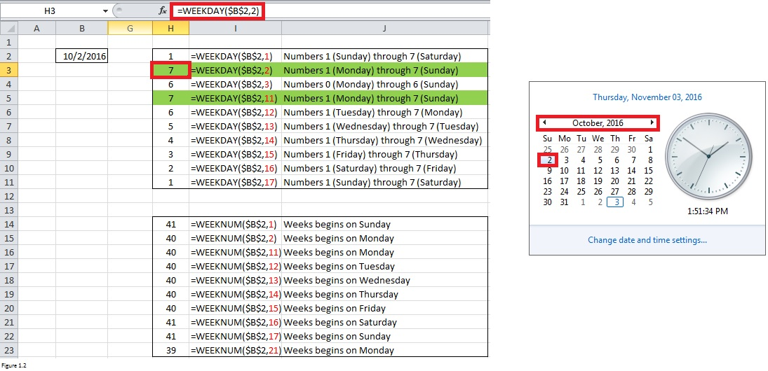 Top Excel Functions and Features for Management Consultants Figure 1.2