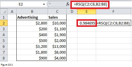 Top Excel Functions and Features for Management Consultants Figure 10.1