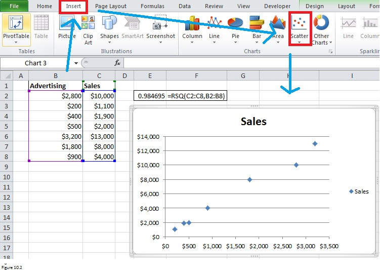 Top Excel Functions and Features for Management Consultants Figure 10.2