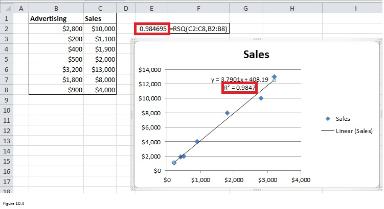 Top Excel Functions and Features for Management Consultants Figure 10.4