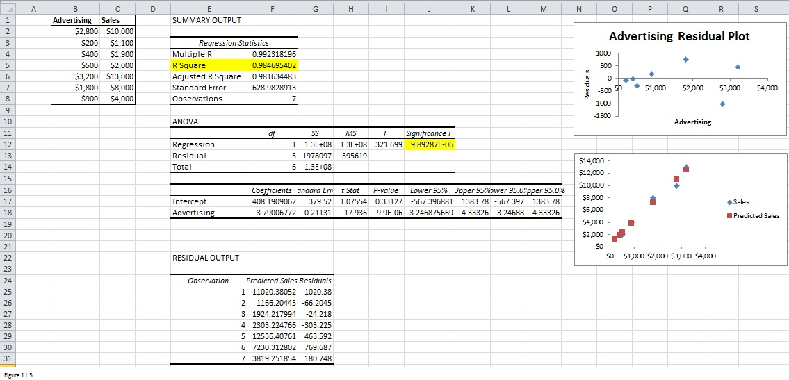 Top Excel Functions and Features for Management Consultants Figure 11.3