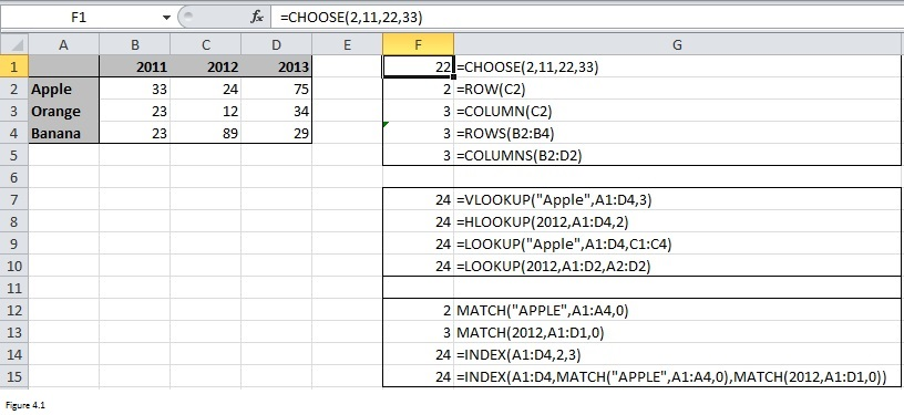 Top Excel Functions and Features for Management Consultants Figure 4.1