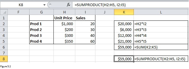Top Excel Functions and Features for Management Consultants Figure 5.2