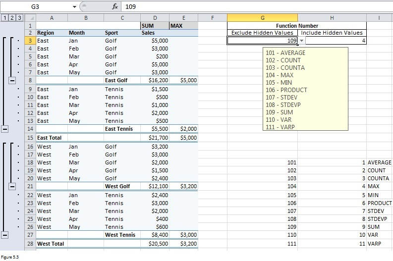 Top Excel Functions and Features for Management Consultants Figure 5.3