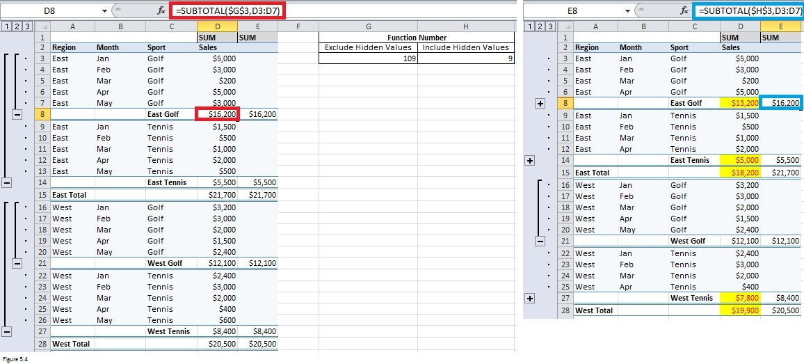 Top Excel Functions and Features for Management Consultants Figure 5.4