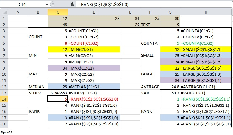 Top Excel Functions and Features for Management Consultants Figure 6.1