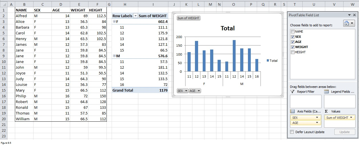 Top Excel Functions and Features for Management Consultants Figure 9.5