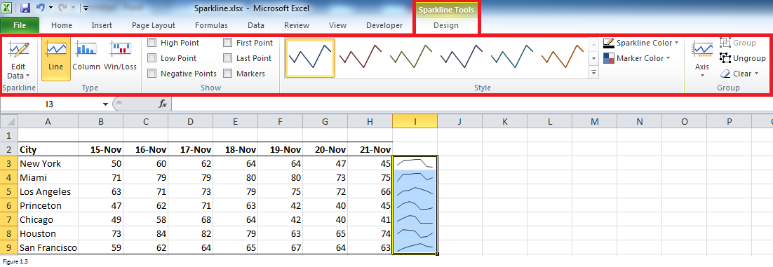 Spartlines in Excel Figure 1.3
