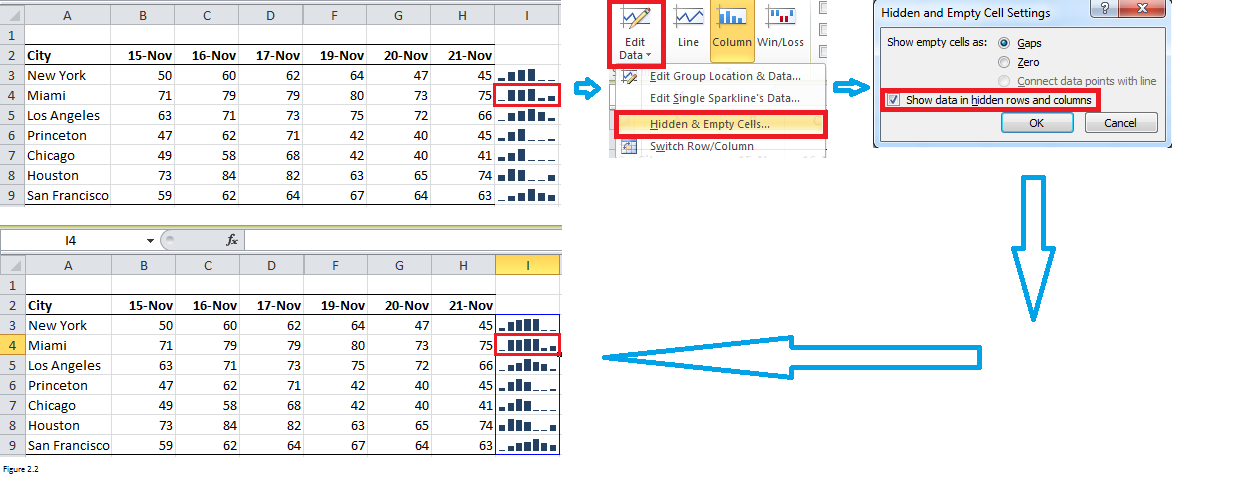 Spartlines in Excel Figure 2.2