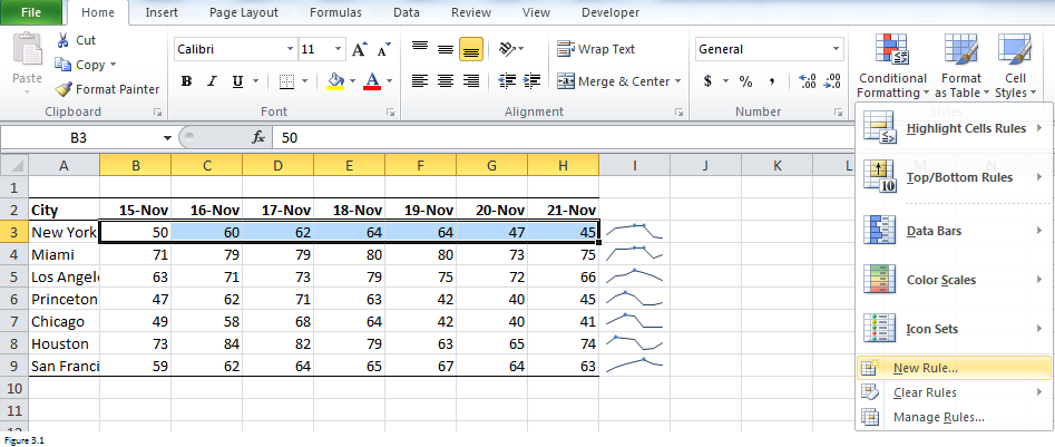 Spartlines in Excel Figure 3.1