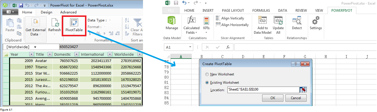 Power Pivot, Download Power Pivot Add-in, Import Data, Pivot Table, Pivot Chart