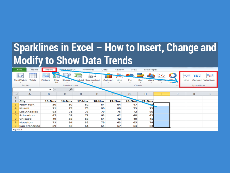 Sparklines In Excel Insert Change Amp Modify To Show Data