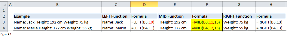 Excel Substring Functions Figure 4.1