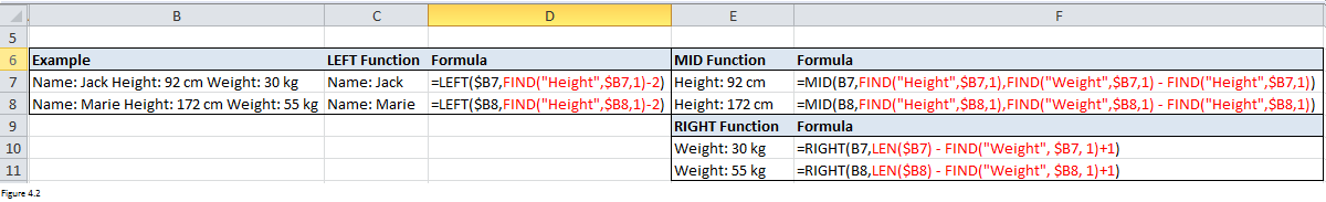 Excel Substring Functions Figure 4.2