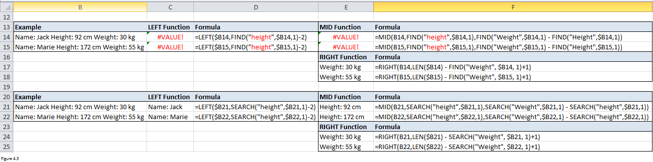 Excel Substring Functions Figure 4.3