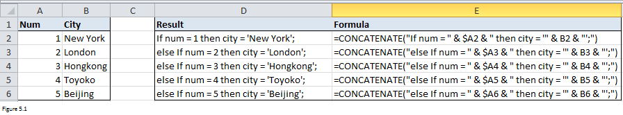 Excel Substring Functions Figure 5.1