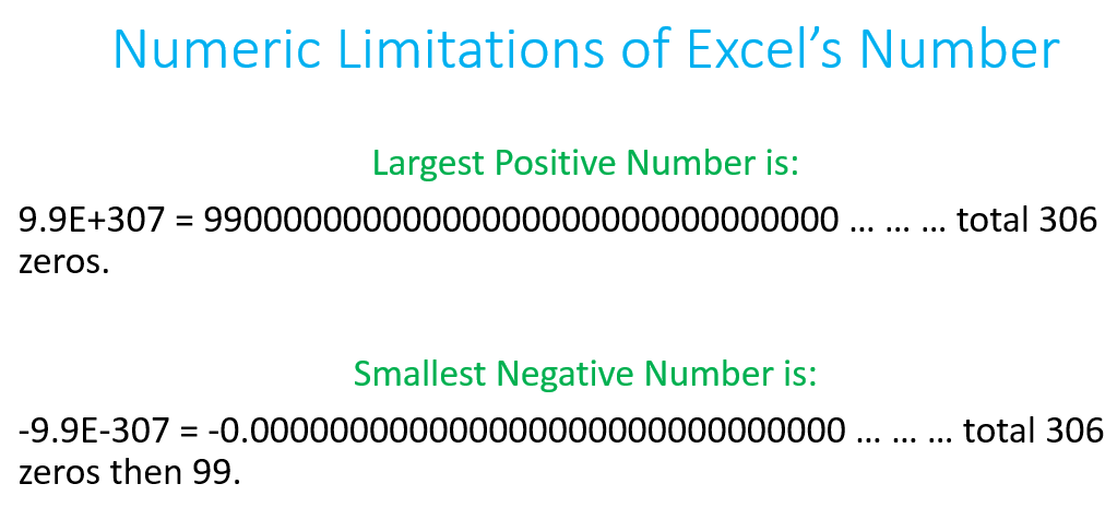 Highest Number, Lowest Number, Excel, Number Limitation