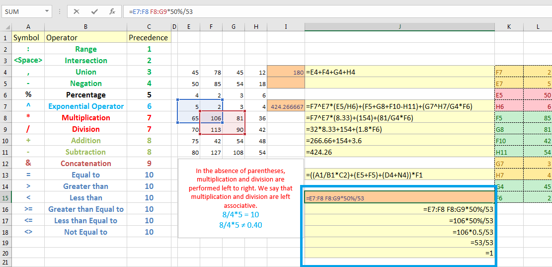 Operators, Precedence, Excel, Associativity