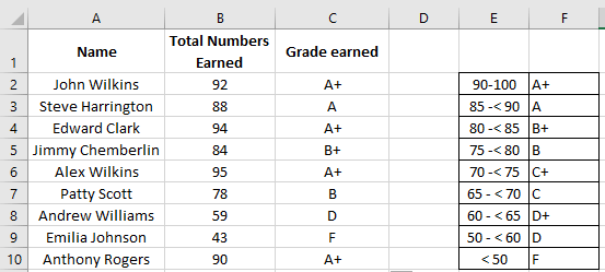 nested if function excel