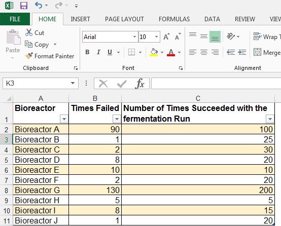 Calculated Field, Pivot Table, Data