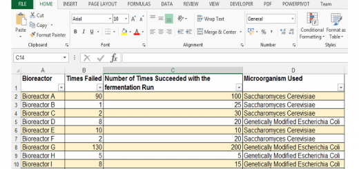 how to use a pivot table to make graph