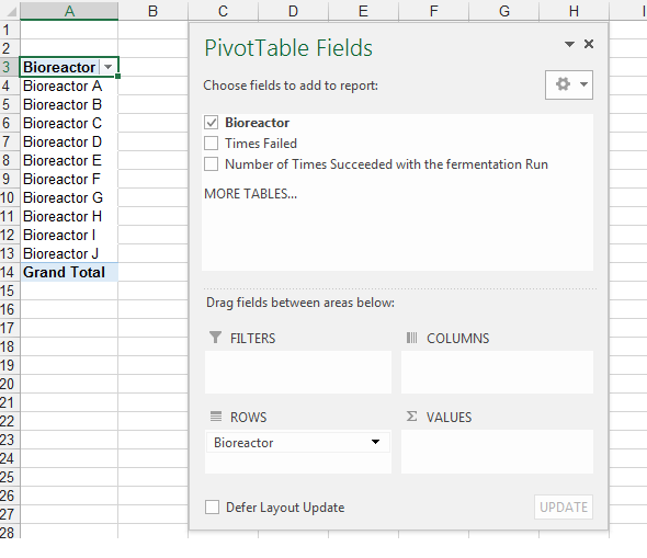 Pivot Table, Excel