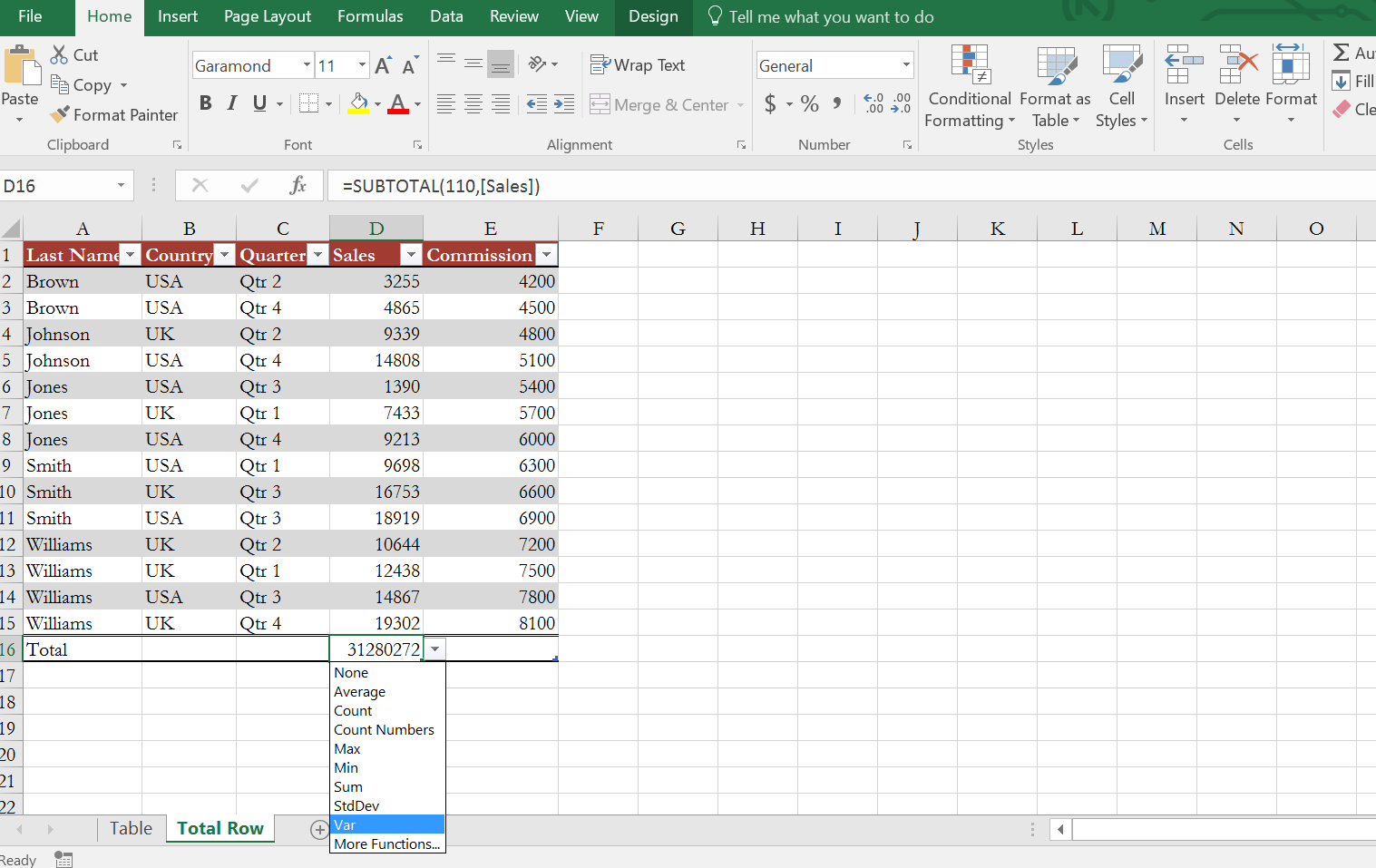 Adding total row in Excel table