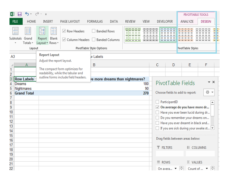 Excel, Pivot Table, Report Layout
