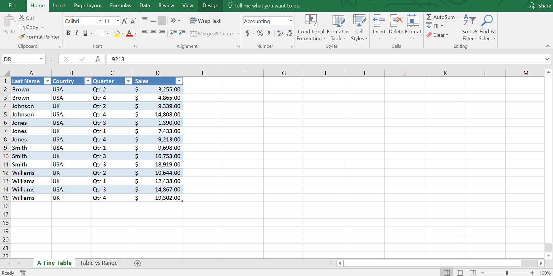 What is the difference between a table and a range in excel for Table design tab excel