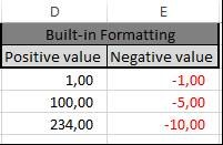 How to Make Negative Numbers Red in Excel