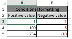 Make Negative Numbers in Red, Excel