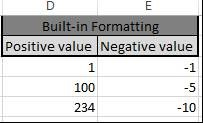 How to make negative numbers in Red in Excel