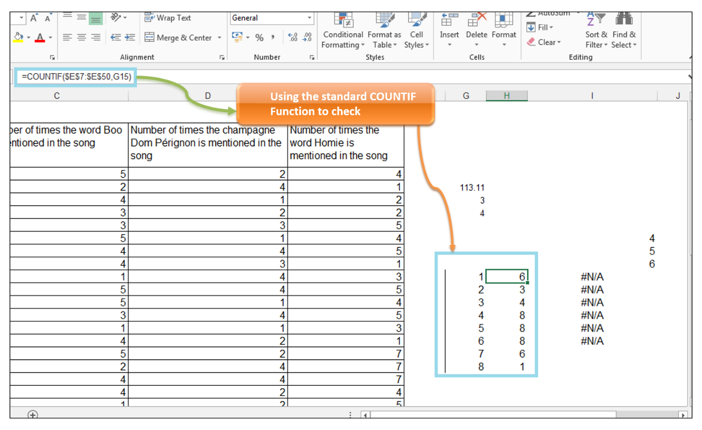 When Using The Countif To Count The Number Of Times Each Number Appears In  The Data Practice Finding The Median