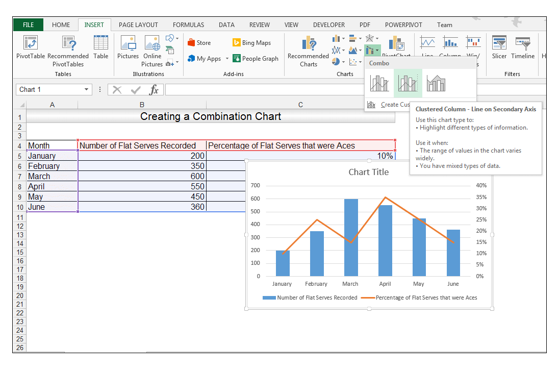 Combination Chart in Excel created