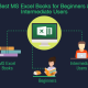 Best MS Excel Books for Beginners & Intermediate Users