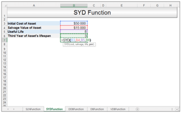 SYD Function use Image 2