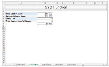 SYD Function use Image 3