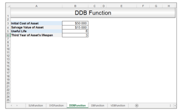 DDB Function use Image 1