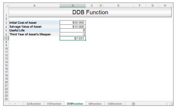 DDB Function use Image 3