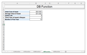 DB Function use Image 1
