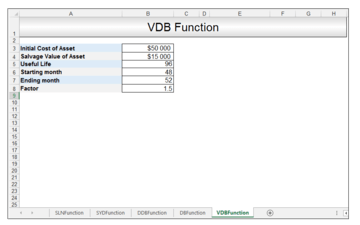 VDB Function use Image 1