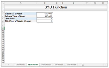 SYD Function use Image 1