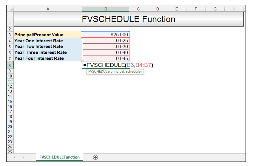 FVSchedule Function Excel Image 2