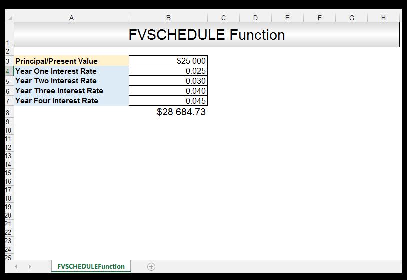 FVSchedule Function Excel Image 3