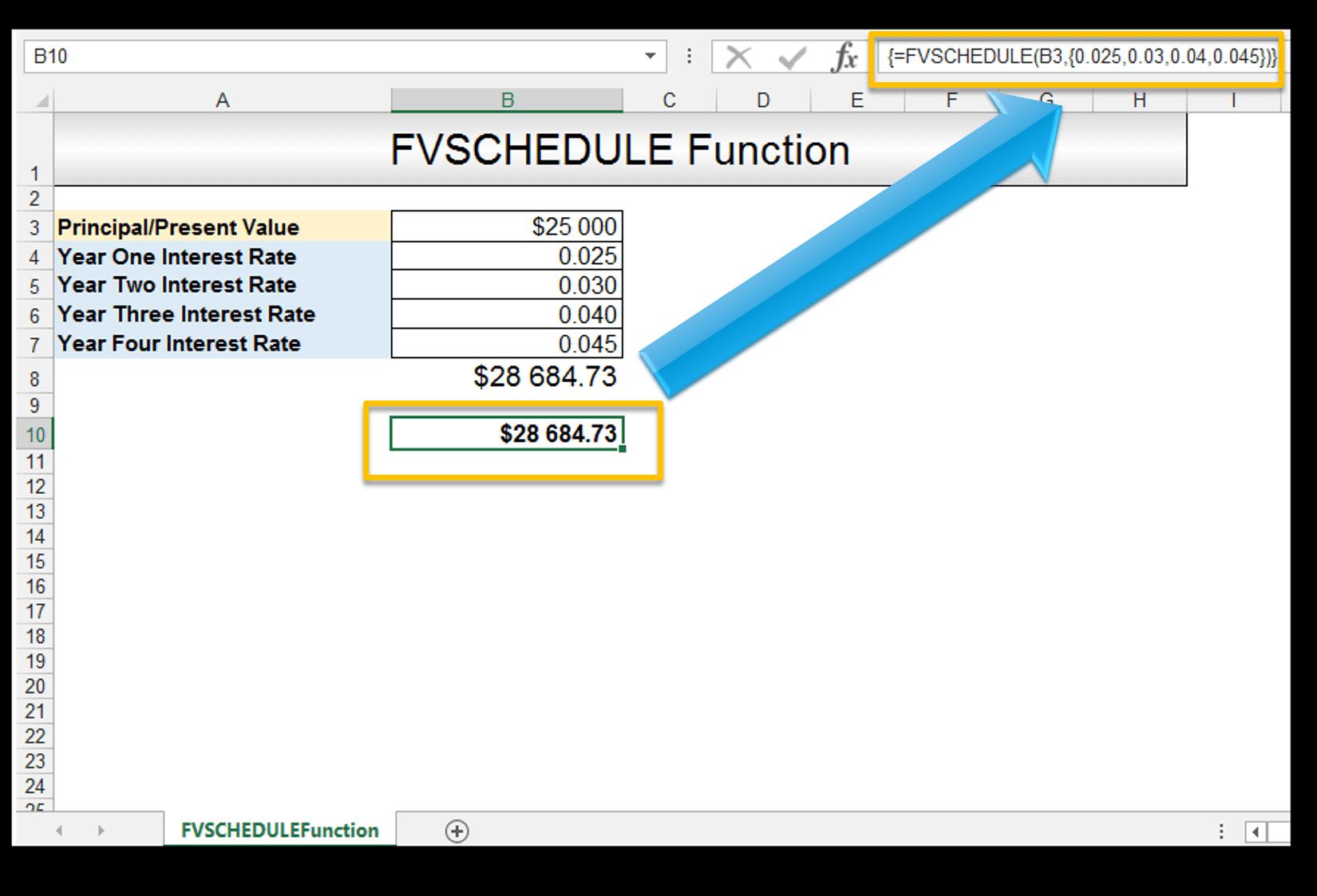 FVSchedule Function Excel Image 5