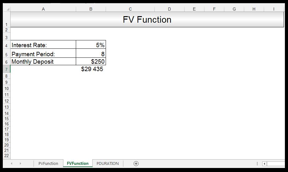 FV Function in Excel Image 3