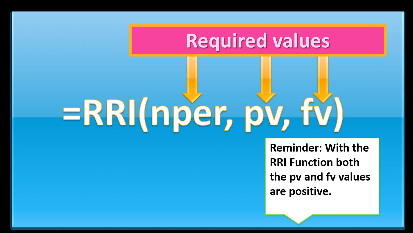 RRI Function Excel Image 1