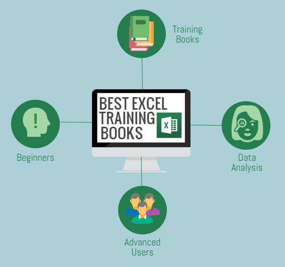 Best 12 MS Excel Books for Beginners & Intermediate Users