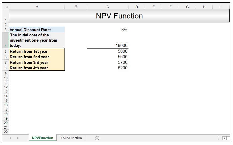 How to Calculate NPV (Net Present Value) in Excel Using XNPV vs NPV