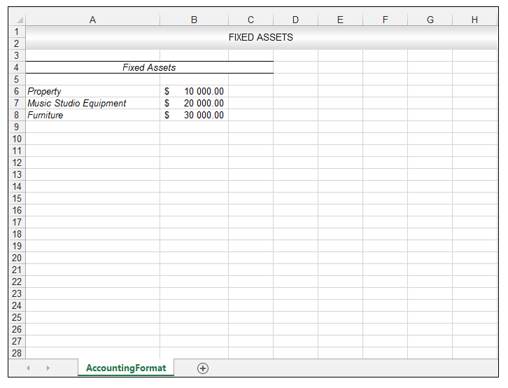 Accounting number format is applied